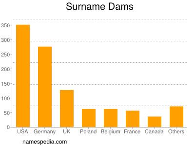 Surname Dams