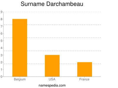Surname Darchambeau
