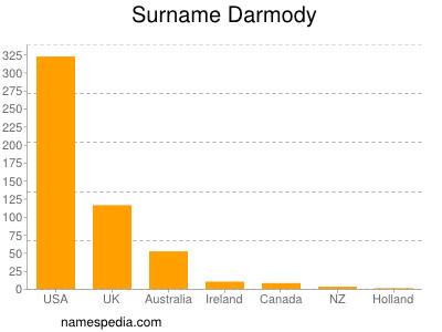 Surname Darmody