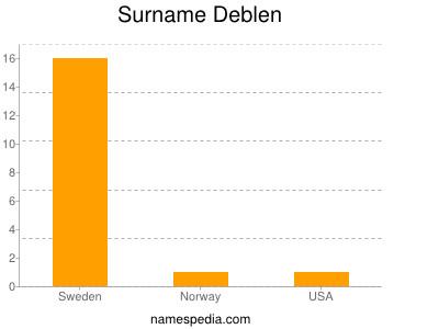 Familiennamen Deblen