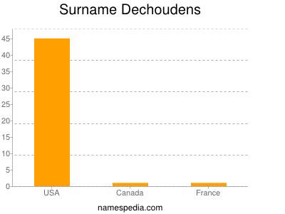 Surname Dechoudens