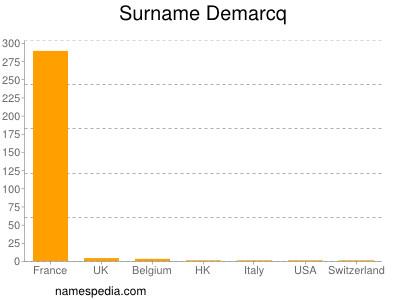 Surname Demarcq