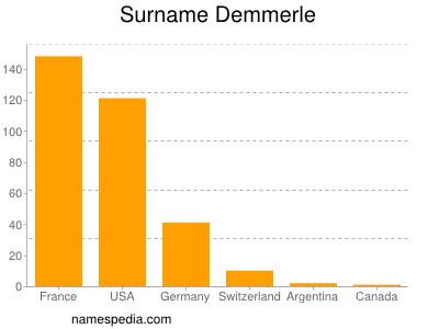 Surname Demmerle