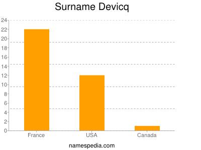 Surname Devicq