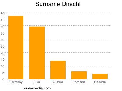 Surname Dirschl