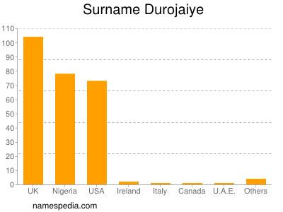 Surname Durojaiye