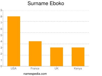 Surname Eboko