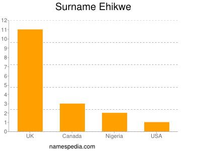 nom Ehikwe