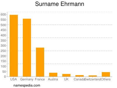 Surname Ehrmann
