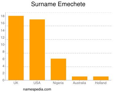 Surname Emechete