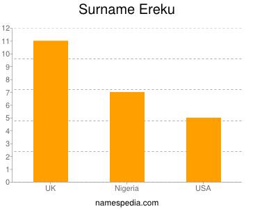 Surname Ereku