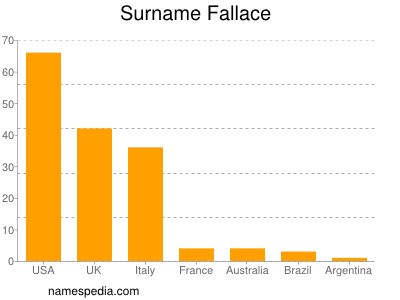 laura fallace