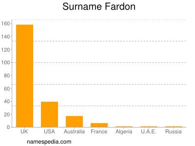 Surname Fardon