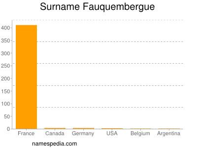 Surname Fauquembergue