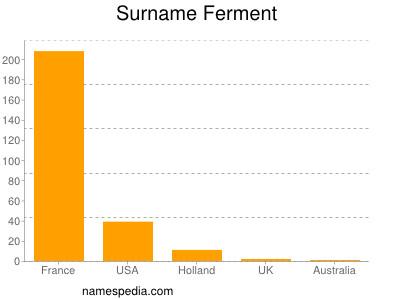 Surname Ferment
