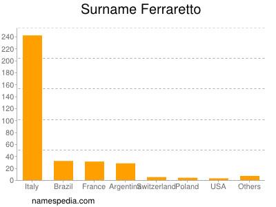 Surname Ferraretto