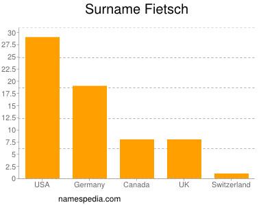 nom Fietsch