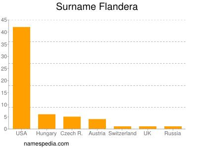 Surname Flandera