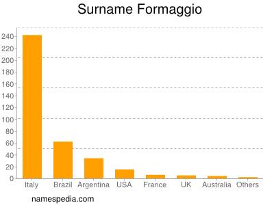 Surname Formaggio