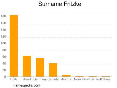 Surname Fritzke
