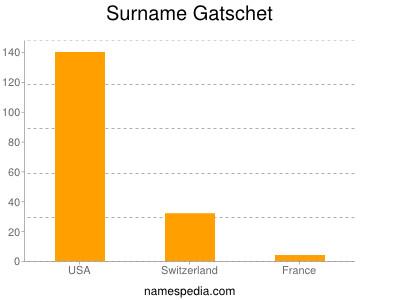 Surname Gatschet
