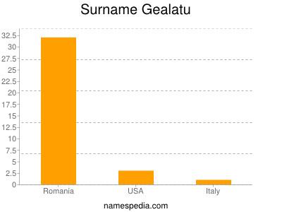 Surname Gealatu