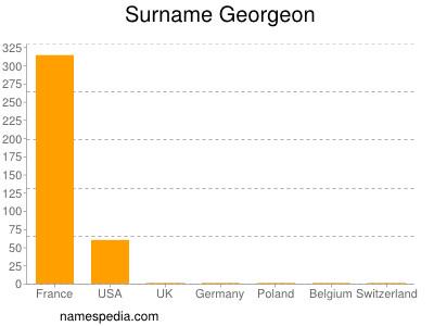 Surname Georgeon