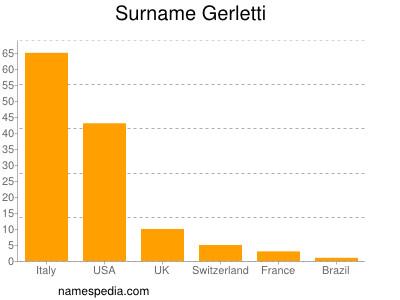 gerletti - names encyclopedia - Letti Name Meaning