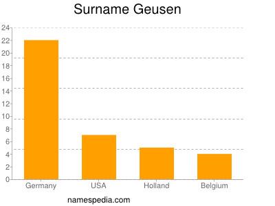 Familiennamen Geusen