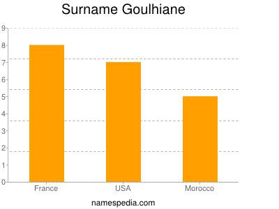 Surname Goulhiane