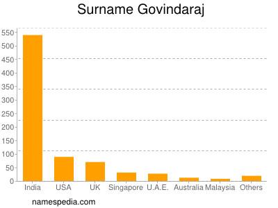 Surname Govindaraj