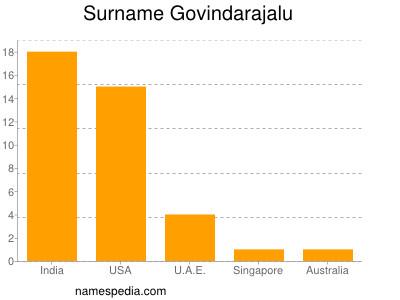 Surname Govindarajalu