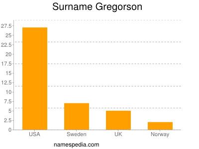 Surname Gregorson