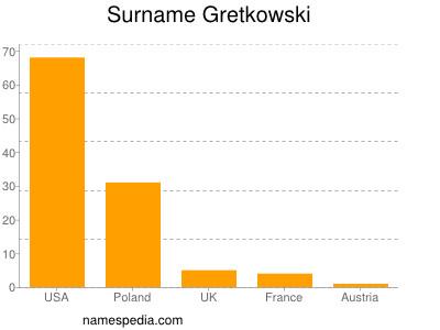 Surname Gretkowski
