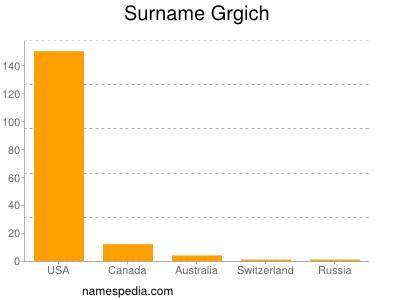 Surname Grgich