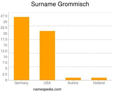 Surname Grommisch