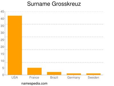 Surname Grosskreuz