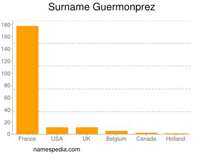 nom Guermonprez