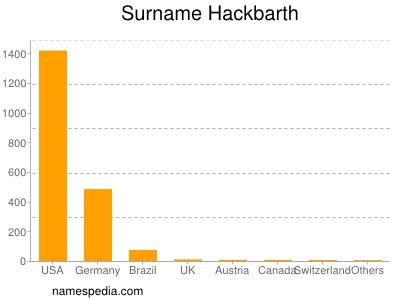 Surname Hackbarth