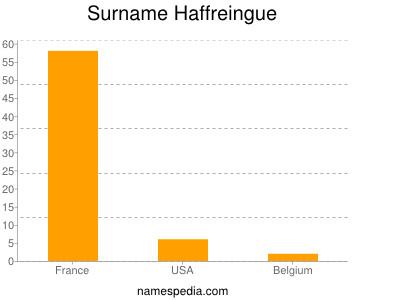 Surname Haffreingue