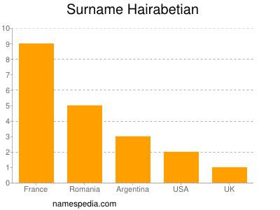 Familiennamen Hairabetian