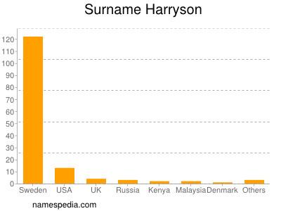 Surname Harryson