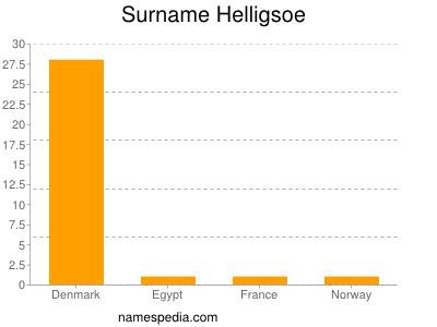 Surname Helligsoe
