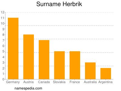 Surname Herbrik