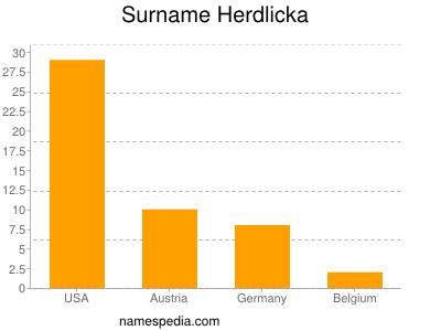 Surname Herdlicka