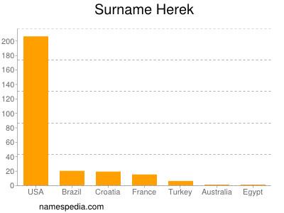 Surname Herek