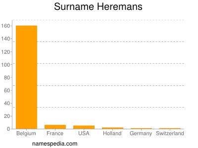 Surname Heremans