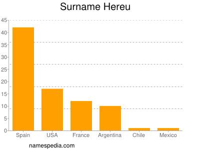 Surname Hereu