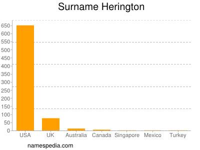 Surname Herington