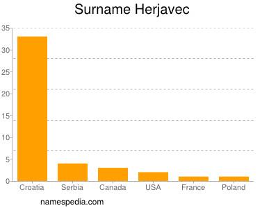 Surname Herjavec